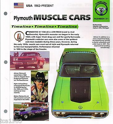 Plymouth MUSCLE CARS History Brochure: 440,HEMI Cuda,SUPERBIRD,AAR,426,GTX,Wedge