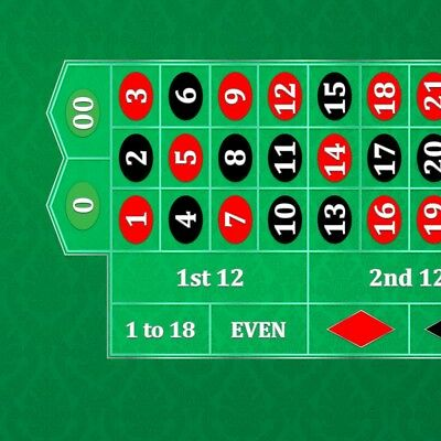 NEW Classic Roulette Layout - Green - MADE IN THE USA