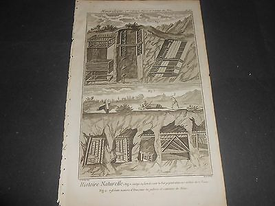 1751/72 Copper Engraving Mine Filons Et Travaux Coupe Diderot D'alembert N°4