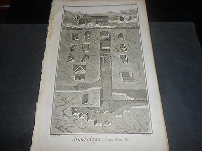 1751/72 Copper Engraving Section Of Mine Coupe D'une Mine Diderot D'alembert N°2