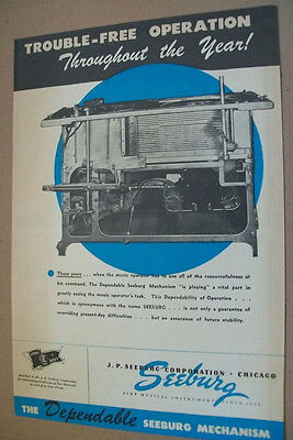 Seeburg phonograph 1944 Ad- trouble free operation throughout the year/mechanism