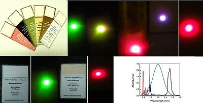 Infrared(IR) Sensor Cards-1550nm to red/green/1000nm