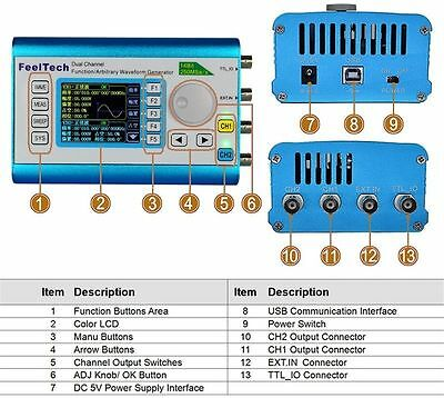 2-25MHz DDS Dual-CH Arbitrary Waveform Signal Generator 200MSa/s Frequency Meter
