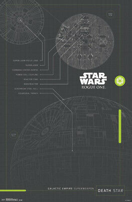 Star Wars Rogue One - Death Star Plans Poster