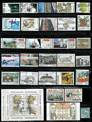 Denmark used stamps