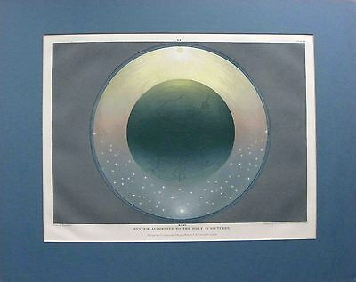 Baxter print - Frost's 'Two systems of Astronomy' CL374K - 1846