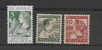 Switzerland - Pro Juv. 1913, 1915. mm.