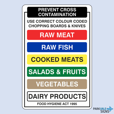 Prevent Cross Contamination Chopping Board Catering Sign