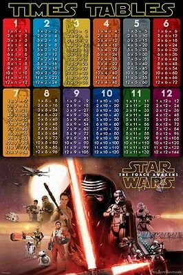 """Star Wars Episode Vii """"the Force Awakens"""" Poster """"times Tables"""" Brand New"""