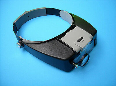Easy to Use Magnifier for Finding Hidden Errors with Multiple Magnifications