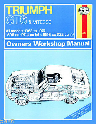 Triumph GT6 & Vitesse Owners Workshop Manual 62-74 *NEW