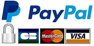 How to Set Up a PayPal Account 2017