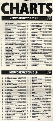 12/6/93Pgn57 Nme Charts Page : Ace Of Base Were No.1