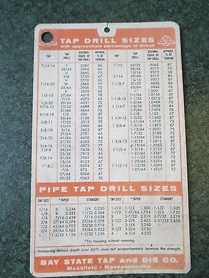 Vintage Bay State Tap And Die Company Tap Drill Size Chart