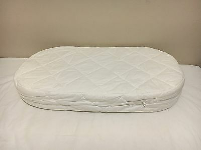 Set of Bassinette Mattress, Fitted sheets & Flat Sheets