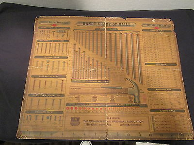 1952 Correlated Charts Corp Handy Chart of Nails Illustrated Sheet