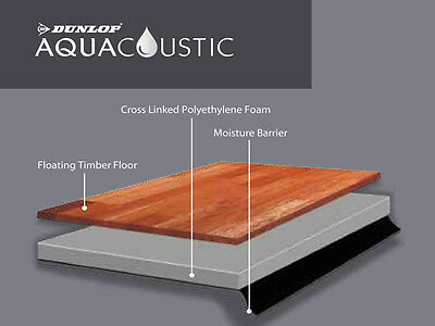 Unused Approx. 15sqm Dunlop Aquacoustic Underlay for Floorboards