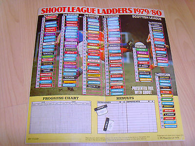 Shoot League Ladder 1979-80 Unmarked