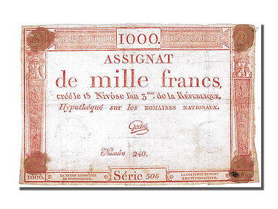 [#151737] France, 1000 Francs, 1795, KM #A80, 1795-01-07, VF(20-25), Lafaurie