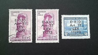 Chile Easter Island stamp issues