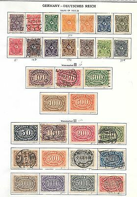 Germany. 1922-1923. Mounted Mint And Used Old Album Page.