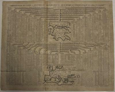 Greece European Continent Middle East 1719 Chatelain Antique Copper Engraved Map