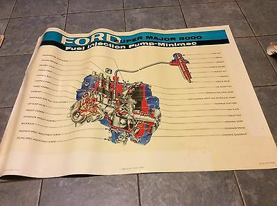 Ford 5000 Original Vintage Classic Antique Tractor Injector Pump Poster