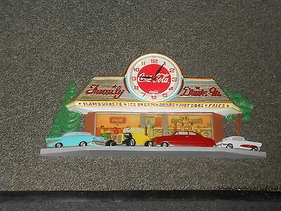 Vintage 1980's Working Coca Cola Coke Family Drive In Wall Clock Very Good Cond.