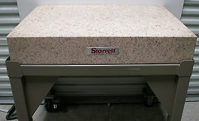 "Starrett Crystal Pink Surface Plate Inspection Plate 36"" x 24"" x 6"" W / Casters"