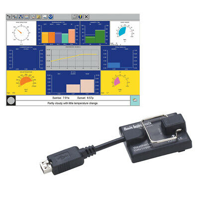 Davis 6520 WeatherLink f/Vantage Pro2™ & Vantage Vue® MAC OS X Version 6520