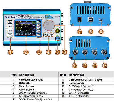 DDS Function 60MHz 2-CH Arbitrary Wave Signal Generator 14Bits FrequencyMeter