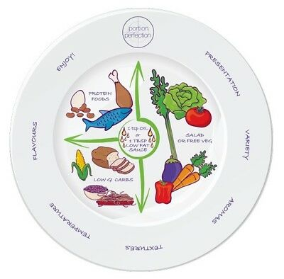 Portion Perfection Plate - Melamine