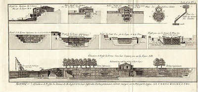 Plan of Rochefort Harbor, Industrial Buildings & Dry Dock. Engraved Print. 1772.