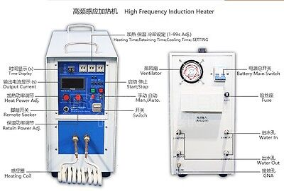 High frequency induction heater for melting Iron and other metal Special Product