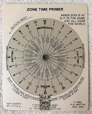 Zone Time Primer Wheel. The Mearl Corporation