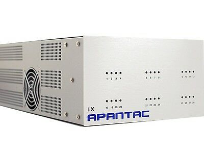 Apantac LX-28HD 28 input HD/SD-SDI Multiviewer w Built-in CATx extenders