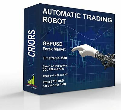 Automatic EA Forex Trading Robot System Mt4 Profit Strategy Professional GBPUSD