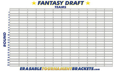 Reusable Fantasy Football Draft Kit Board - Holds 12 Teams & 22 Rounds & Marker