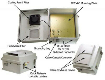 Outdoor Nema3R enclosure w/ heat cooling 14x12x7 120v new heated cabinet