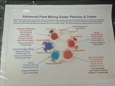 Reborn Genesis Paint Mixing Guide Peaches And Cream Complexion   By Secrist