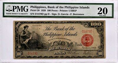 Philippines: 1928 100 Pesos PMG 20 VF (P-20) - Only 2,100 Originally Issued!