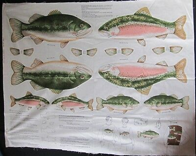 Stitch and Stuff or Appliques Cranston Print Works Trouts
