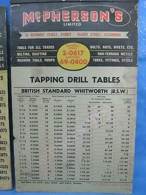 ENGINEERING CHARTS, FRACTIONS TO DECIMALS & TAPPING DRILL TABLES by MACPHERSONS