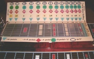"""ChordBoard I""/""ChordBoard II""  ""Combo"" learning tools for E9th pedal steel"