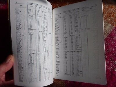 Returns Relating To Army Officers In The Crimea Facsimile Research Book