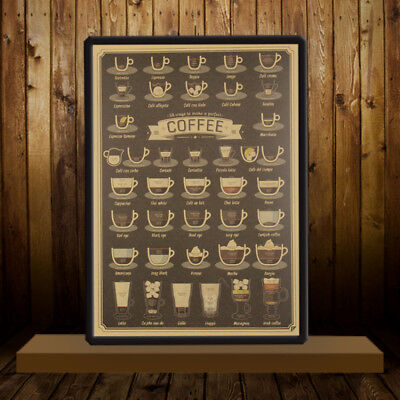 1PC Retro Poster Kraft Paper Antique Bar Room Wall Decor Nostalgic Painting