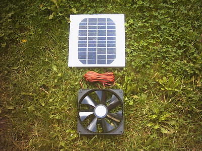 Low Inertia Solar Ventilation Kit,2.4W 140Mm Fan,ideal For Chicken House Or Coop