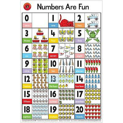 Kids Early Learning Numbers Are Fun Educational Learning Wall Chart Poster