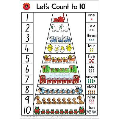 Early Learning Lets Count To Ten Educational Wall Chart Poster