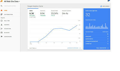 150,000 Google Organic Traffic 2 Minutes Duration - Boost Alexa